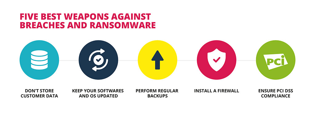 Here are your five best weapons against breaches and ransomware